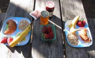 Camping Breakfast Ideas For Kids