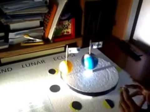 Solar Eclipse Kids Activities - Solar Eclipse Home Model