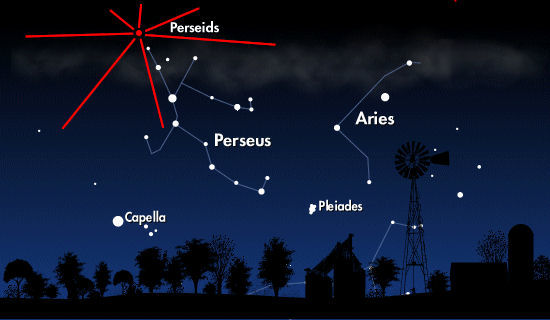 How to spot meteors when camping - Perseids