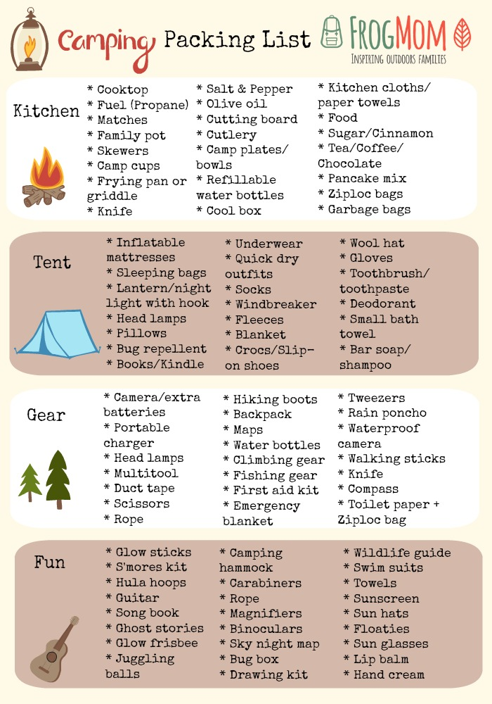Ng List For Camping Template