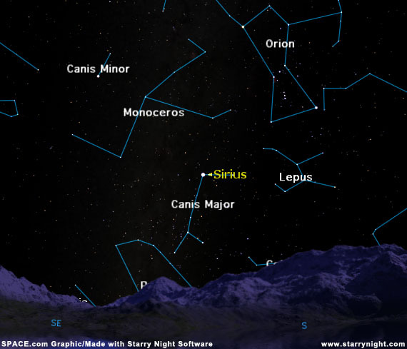 Winter Science Sirius