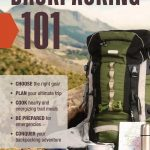 Book Review | Backpacking 101 by Heather Balogh Rochfort